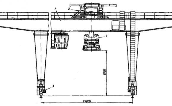 Козловой контейнерный кран